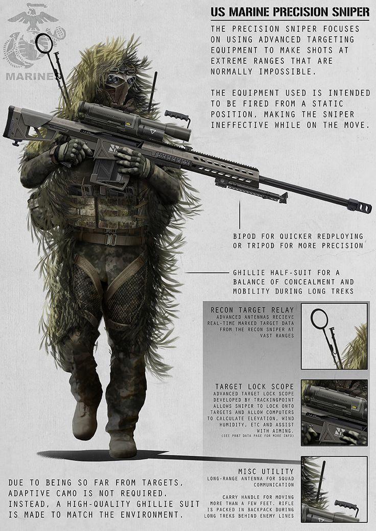 Sniper .......a morte camuflada...