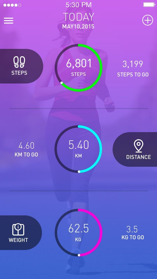 See more here ► https://www.youtube.com/watch?v=ITkJDrQsNKg Tags: best way to lose weight fast without exercise, how to lose weight fast without exercise or pills, lose weight without diet or exercise - Workout   fitness app for our IFAs... Think about it, what if we show a similar three circle dashboard that says 10 more clients need to turn profitable, 20 crores to go for your big milestone and say 40 sips away from a century! #exercise #diet #workout #fitness #health