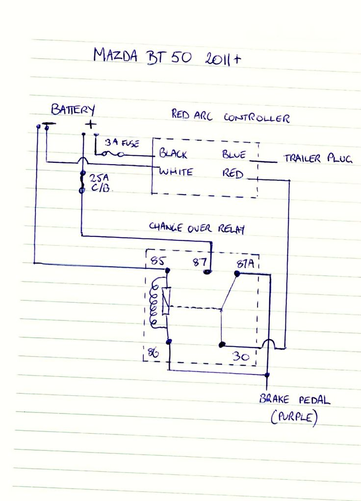 bt 50 brake controller wiring diagram ute 4x4 project for 7 pin trailer connector wiring diagram for haulmark