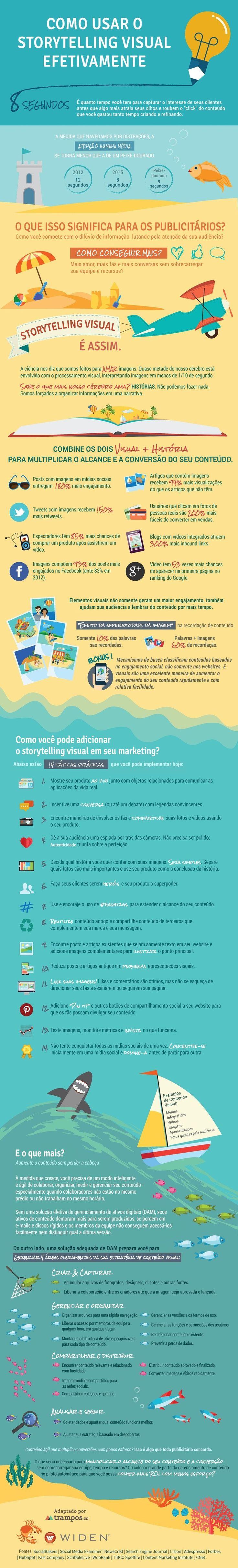 Infográfico: Como se usar o storytelling visual efetivamente