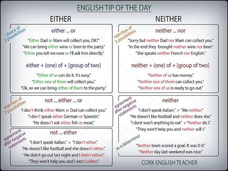 EITHER NEITHER NOR #grammar #ELT