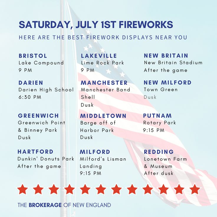 Location and times for your local fireworks tonight, Saturday July 1st. Happy Birthday America 🇱🇷 . . Have a safe and happy 4th of July weekend from all of us at The Brokerage of New England. #fireworks #4thofjuly #independenceday #america