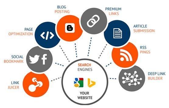Digital marketing companies in usa in 2019 | Digital