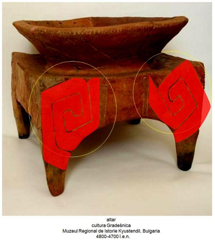 """O temă dominantă în ornamentica acestor obiecte de cult este simbolistica """"Începutului şi Sfârşitului"""", realizată într-o multitudine de forme dar transmiţând obsesiv acelaşi mesaj: curgerea vieţii, a morţii şi a învierii, eternitatea ciclică a timpului."""