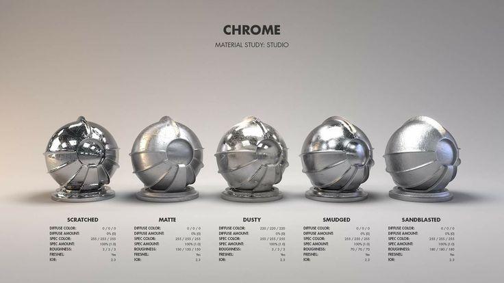 Chrome Shader Studio