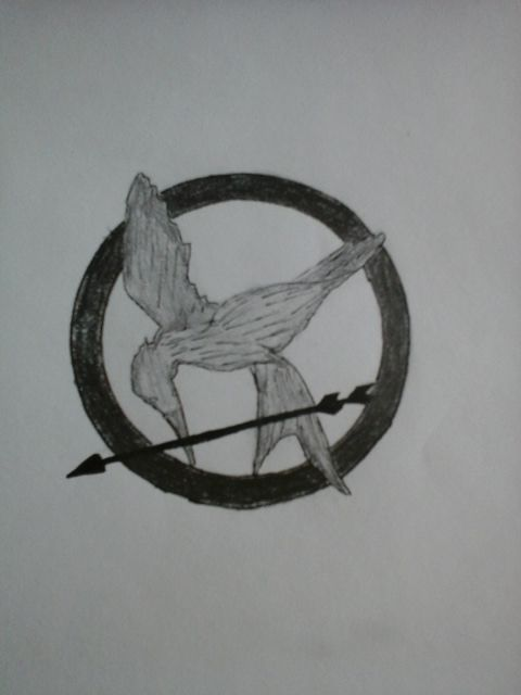The Hunger Games By: Ihzii