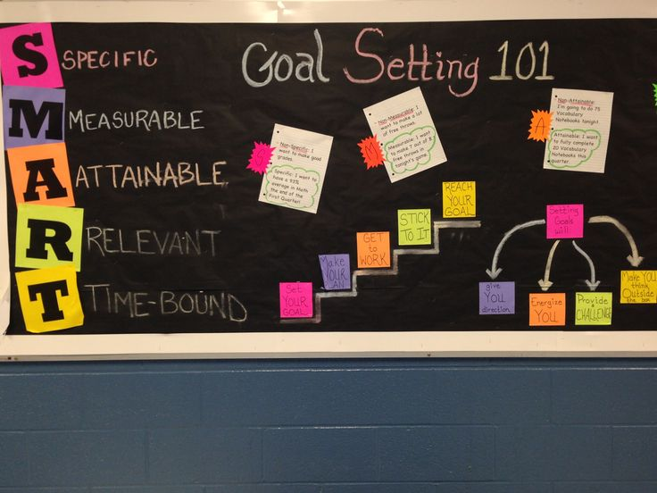 Leader in Me Bulletin Boards | Awesome bulletin board teaching students characteristics of good goals ...