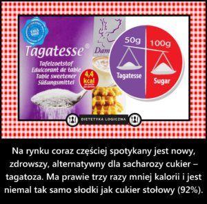 Tagatoza ma prawie trzy razy mniej kalorii i jest niemal tak samo słodki jak cukier