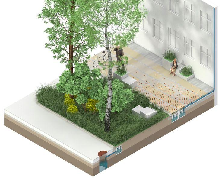 Best Пин На Доске Green Roof 400 x 300
