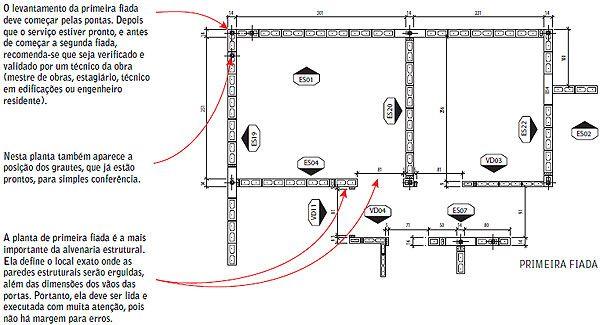 Projetos de edifícios com paredes estruturais exigem posicionamento e encaixe perfeito dos blocos e instalações elétricas e hidráulicas