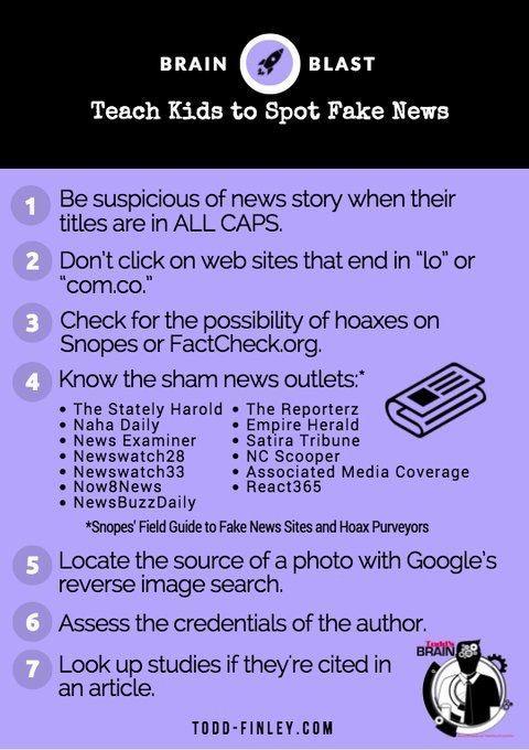 Spotting fake news