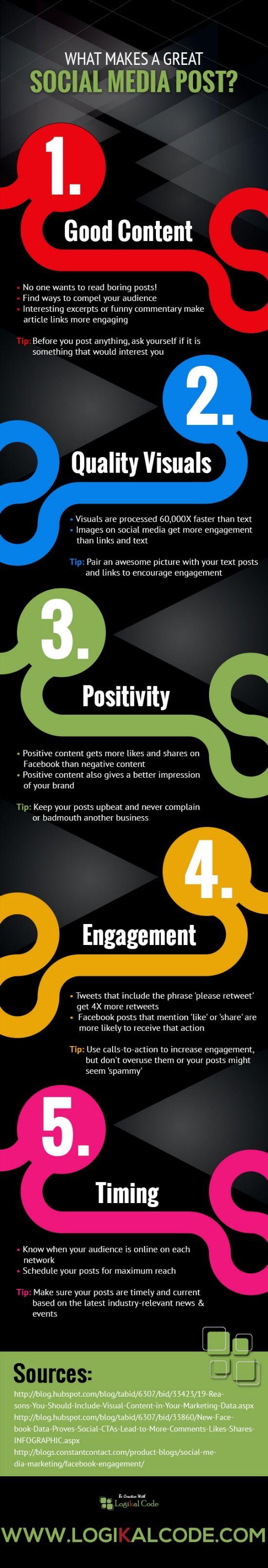 Gli elementi di un buon post sui #socialmedia: buoni contenuti, qualità grafica, engagement, una giusta tempistica di pubblicazione e tanta positività! ^_^