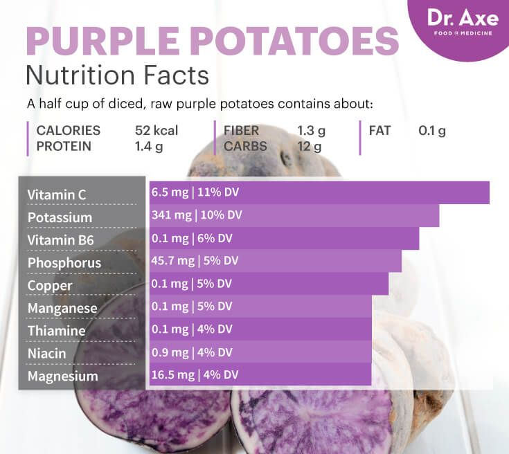 Purple potatoes nutrition - Dr. Axe http://www.draxe.com #health #holistic #natural