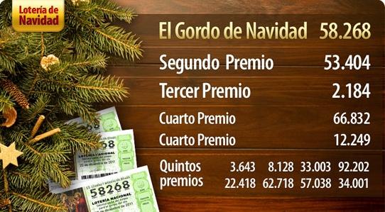 Premios Lotería Navidad 2011. Ya a la venta los décimos y peñas de Navidad para el próximo 22 de Diciembre http://www.ventura24.es/loteria-de-navidad/loteria-de-navidad-decimo.do?idpartner=social_source