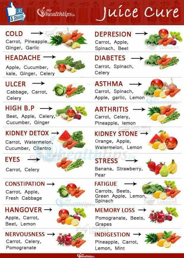 Juice cure