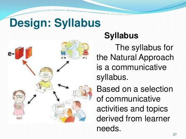 Design Syllabussyllabusthe Syllabus Forthe Natural Approachis A Communicativesyllabus Based On A Selectionof C Language Teaching Teaching Teaching Methodology