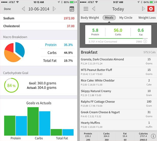 Created by a former bodybuilder, My Macros+ is a comprehensive macro-tracking app that delivers a lot of bang for your buck.