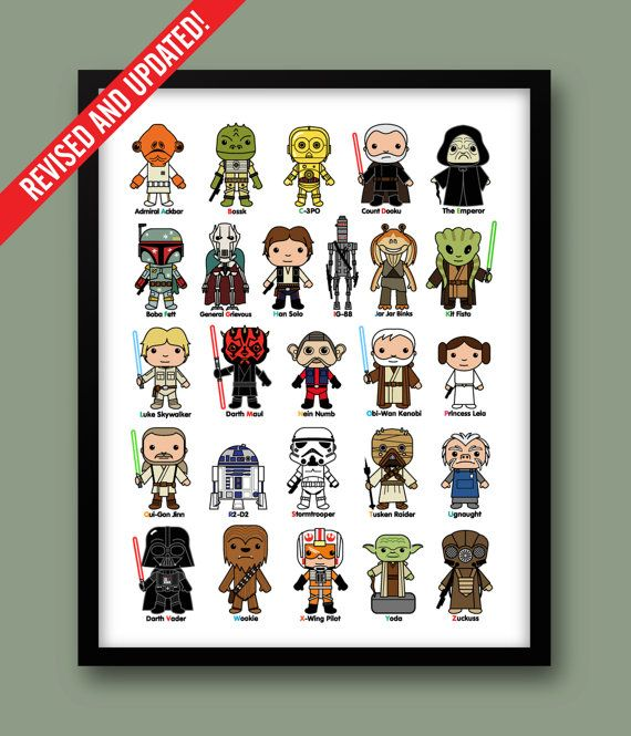 Star Wars inspired wall art.  Do you know your Jedis from your Siths? This charming A-Z print would make a great gift for any Star Wars fans house.