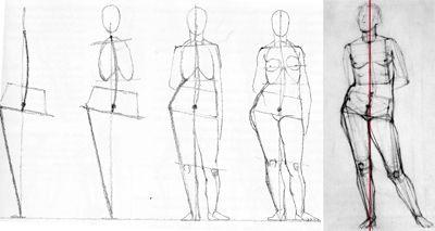 Modeltekenen, figuur tekenen, opzet van een figuur of model. Aandacht voor…