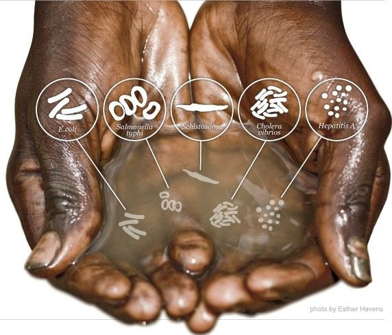 Great use of photos and infographic | Credit Charity Water; Photo Esther Havens.
