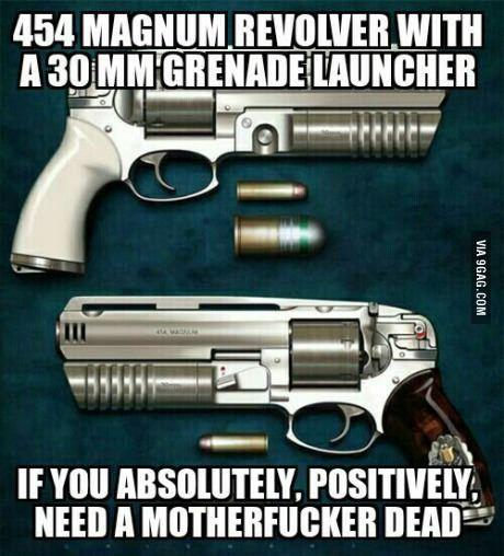 Best Gun for Zombie Apocalypse