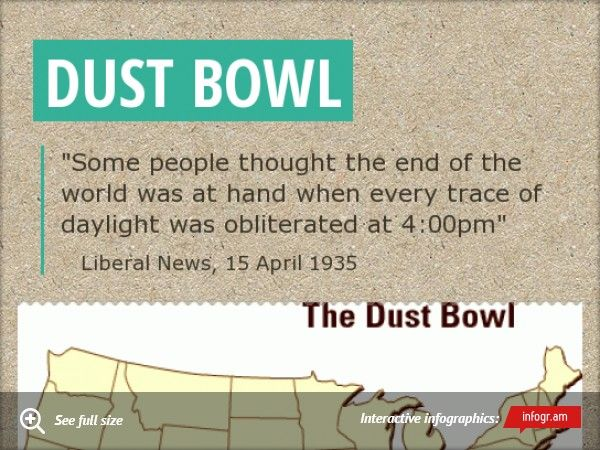 dust bowl information essay In the 1930's better known as the dirty thirties, the dust bowl effected thousands of farmers and their families in the southwest/midwest the incredible power of dust clouds caused by wind erosion, over farming and the long drought lead to a turning point in the ways of agriculture and the economy.
