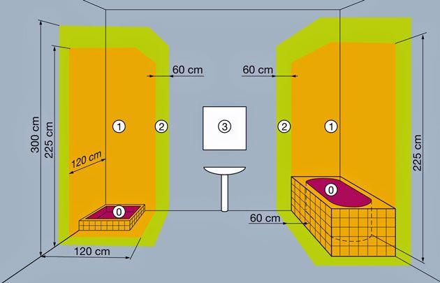 Les 96 meilleures images du tableau electricite sur - Tableau electrique dans salle de bain ...