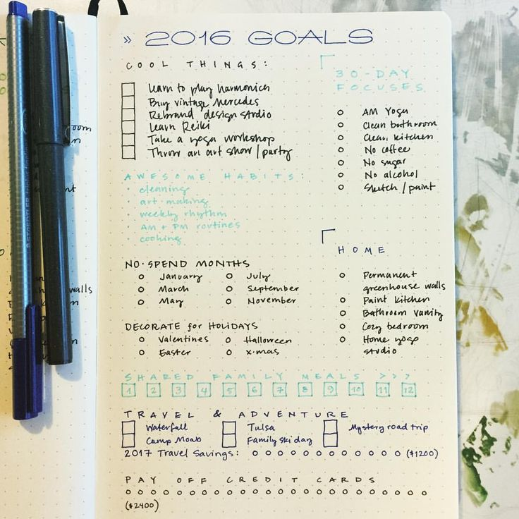 Goals. #planwithmechallenge Day 4 : 2016 Goals . I'm super on this page that I…