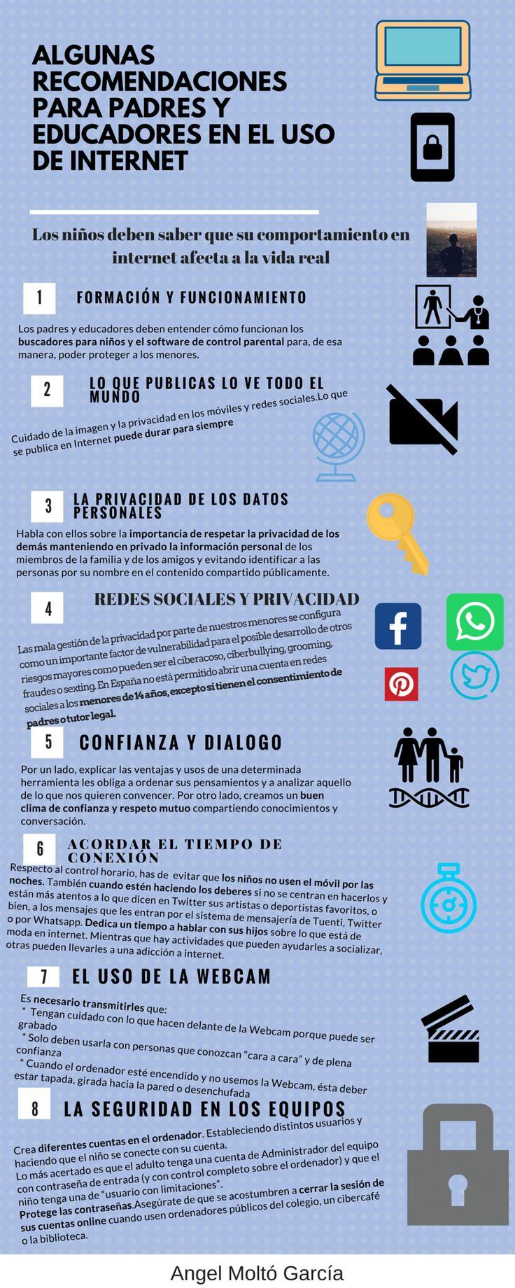 Algunas Recomendaciones para padres y educadores en el uso de internet Los niños deben saber que su comportamiento en internet afecta a la vida real de Ángel Moltó García para #Protegeteenred