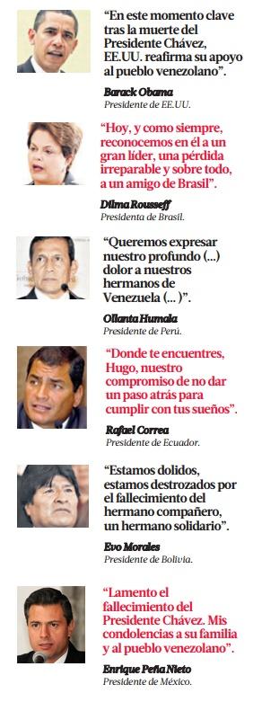 Algunas de las reacciones tras la muerte de Hugo Chávez.
