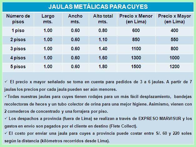 """""""JAULAS PARA CUYES"""" - Módulos de Crianza, Bebederos, Gazaperas, Aretadores y Aretes para Cuyes!!!"""