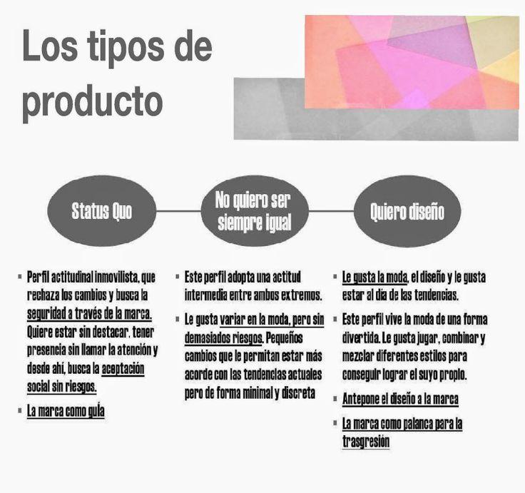 Tipos de productos dise o y conceptos de moda pinterest - Tipos de estores para salon ...