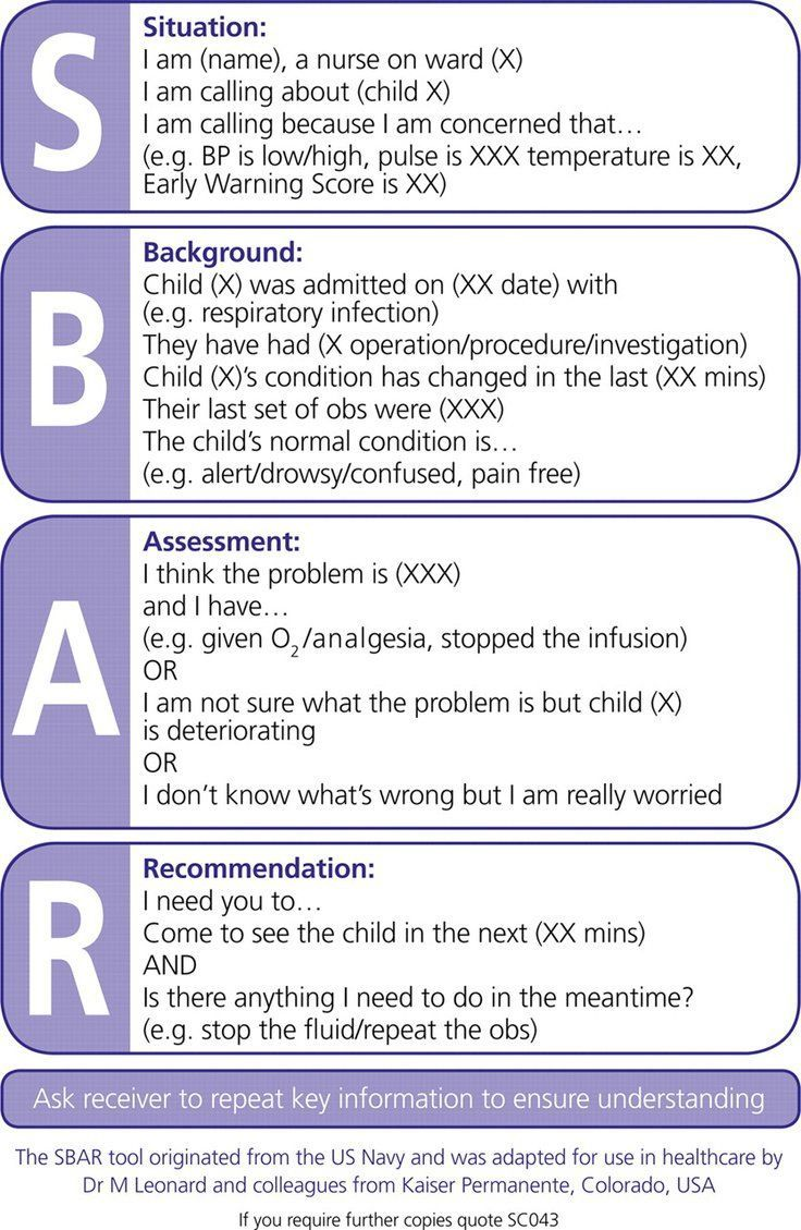 SBAR help! :) This would have been helpful in nursing school