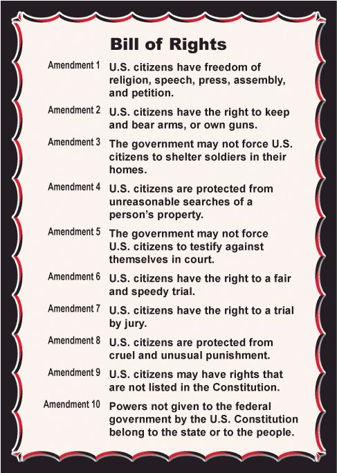 bill of rights amendments