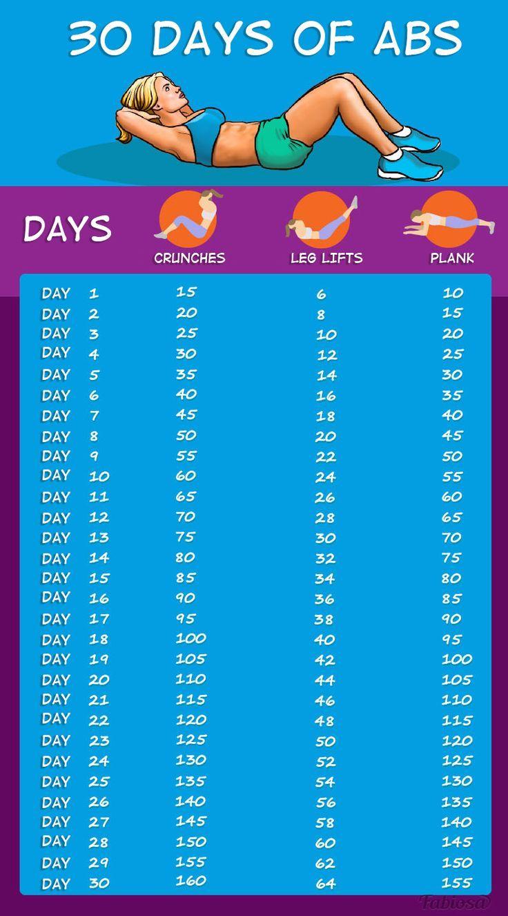 Challenge: Dream Abs In 30 Days – on Fabiosa