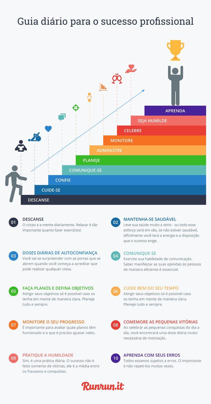 Guia profissional para você atingir sucesso dia a pós dia.