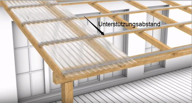 Laying Corrugated Sheets Correctly – Tips on Substructure, Tools & Design  – Terassendach