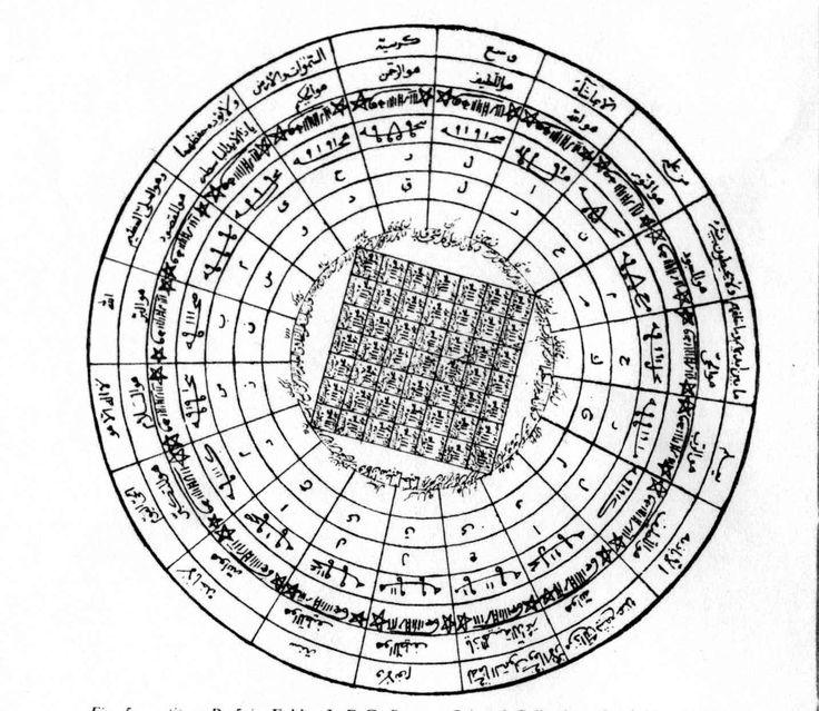 daira  circular talisman