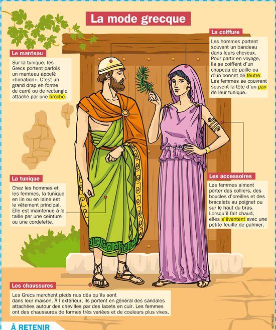 La mode grecque