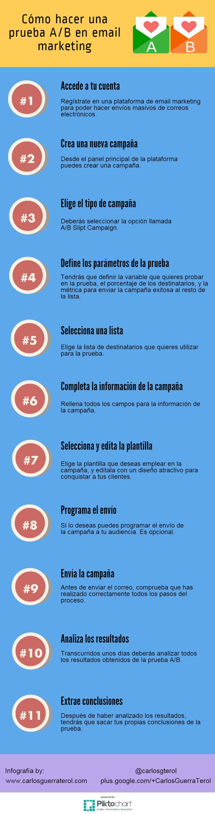 Cómo hacer una prueba A/B en email marketing #infografia #email #marketing #newsletter