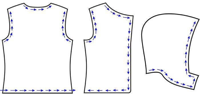 A DIY Project on Making a Felted Hooded Vest - Livemaster - original item, handmade