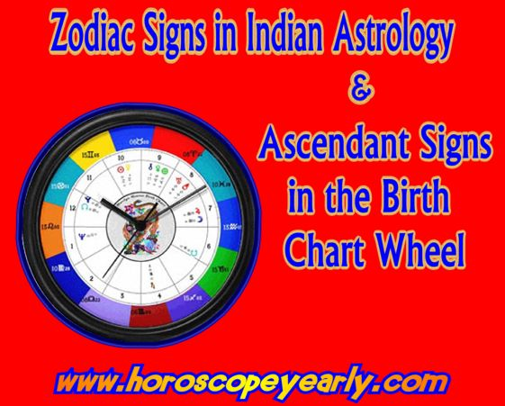 match making indian astrology