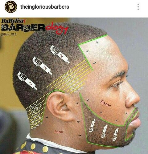 This barber is a mechanical engineer. Impressive fade. Very impressive.