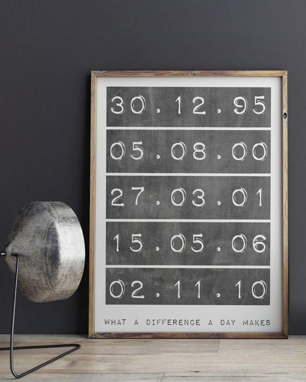 Gepersonaliseerde 'special dates' art print met data van bijzondere dagen. Printcandy.nl