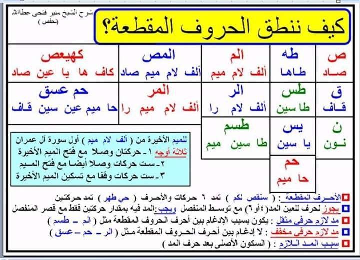 Pin By Amal Otmane On الرقية الشرعية Quran Quotes Verses Tajweed Quran Islam Facts