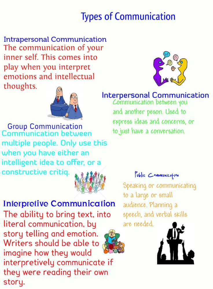 25+ Resume should current job be in present tense inspirations