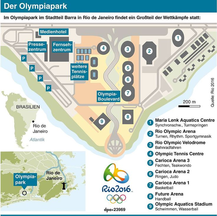 Olympia 2016 in Rio: Zeitplan und Disziplinen - FOCUS Online