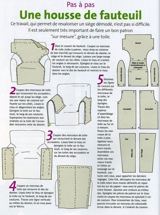 DIY Housse de fauteuil::