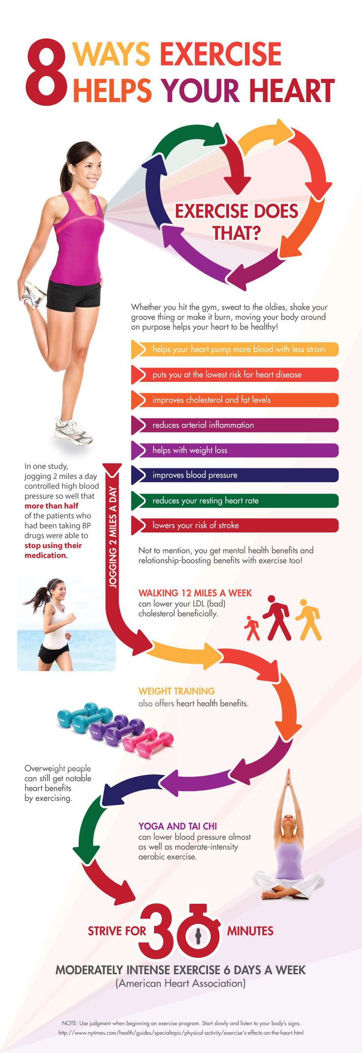 8 ways exercise helps your heart infographic