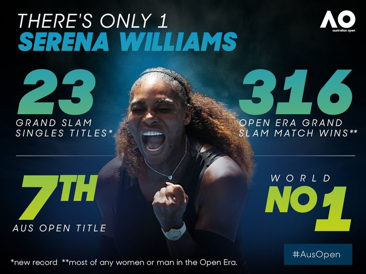 (51) News about serena on Twitter